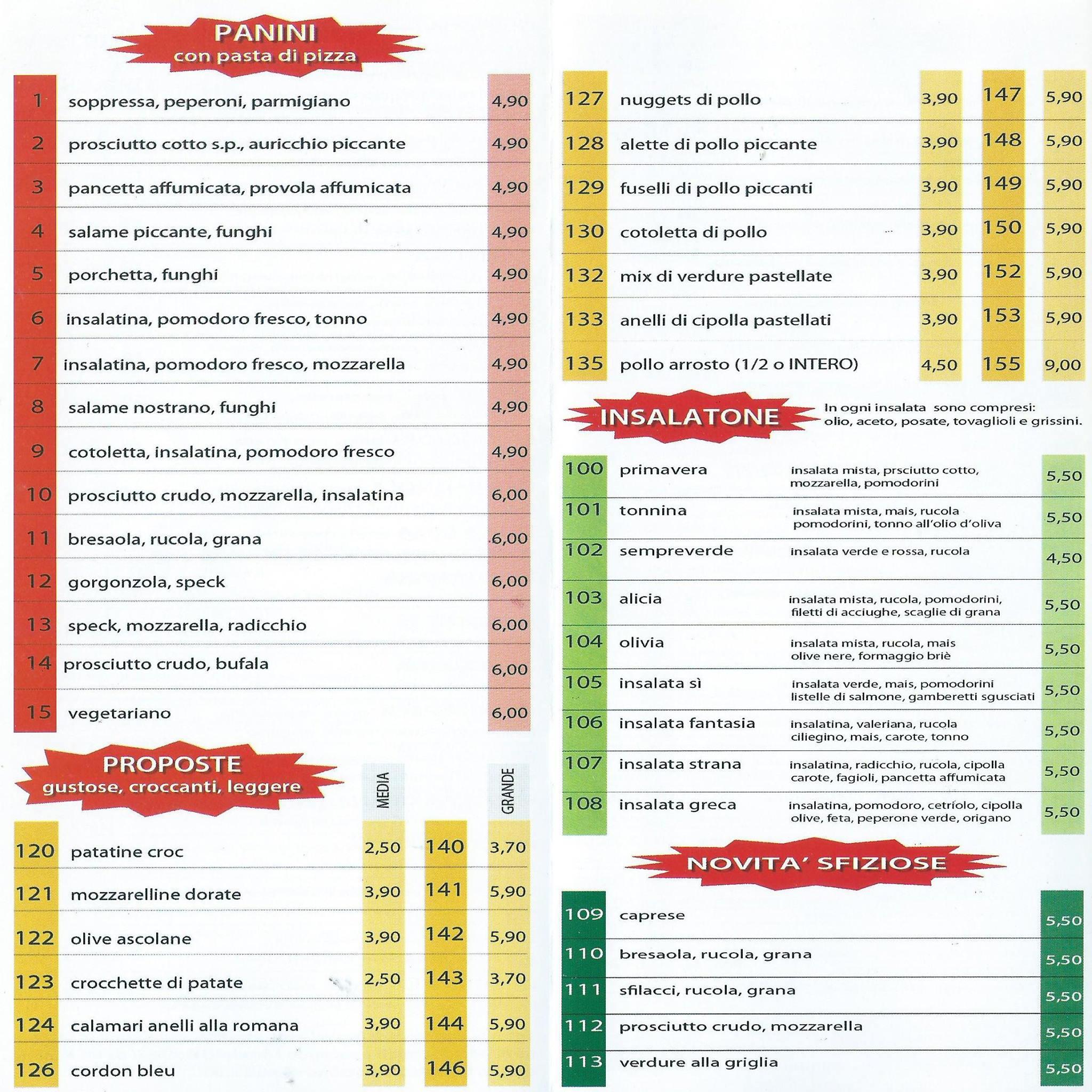 Cuánto cuesta comer en Europa? | Visa al Mundo